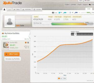 Zulutrade results with tiantian362