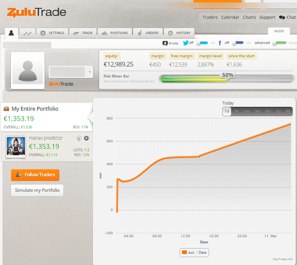 11march20151 How to make 3000 euros in less than 30 days!