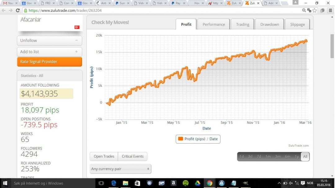 afanclar_results_2015 1319 pips in one month and stable profits!