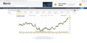 finviz-300x150 The best guide for new Forex traders out there
